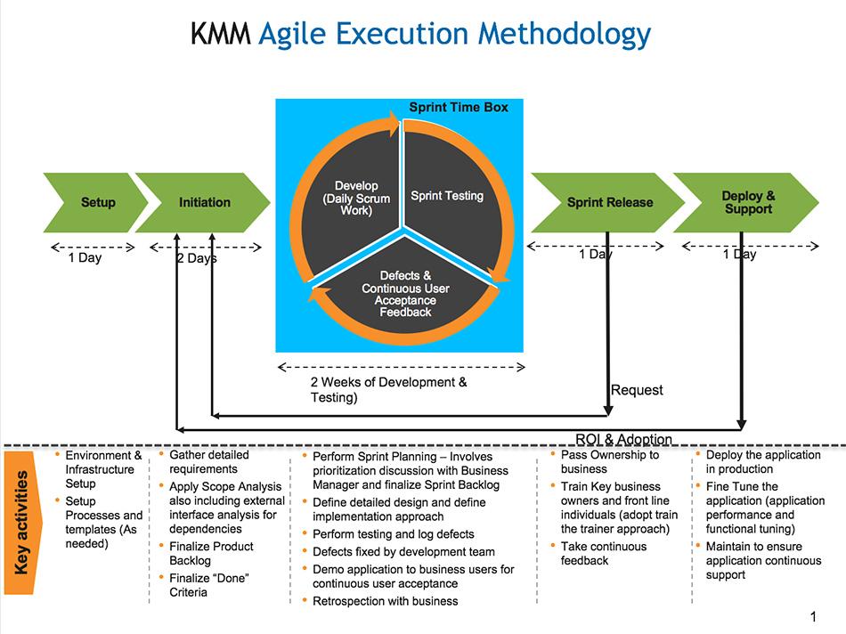 kkm-agileflow