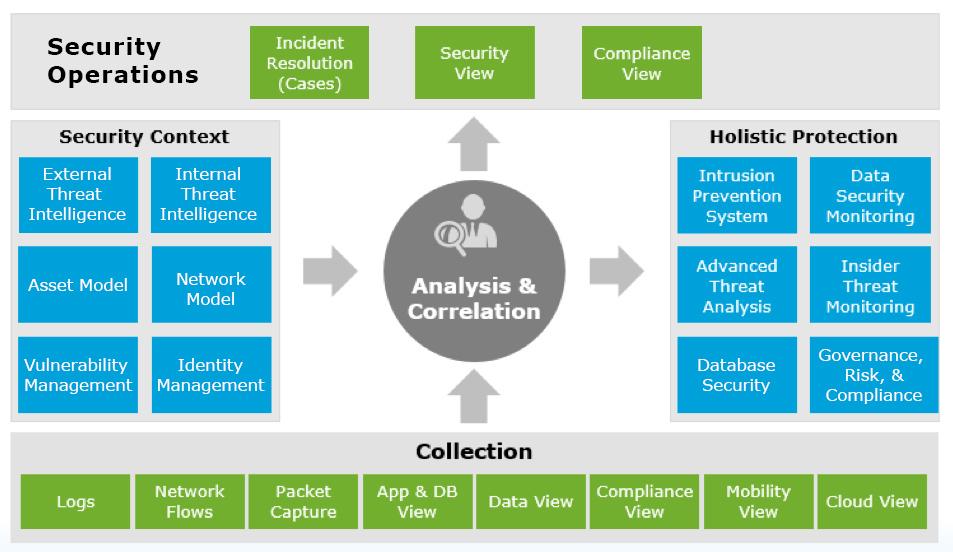 KMM Technologies Inc  Information Security - KMM