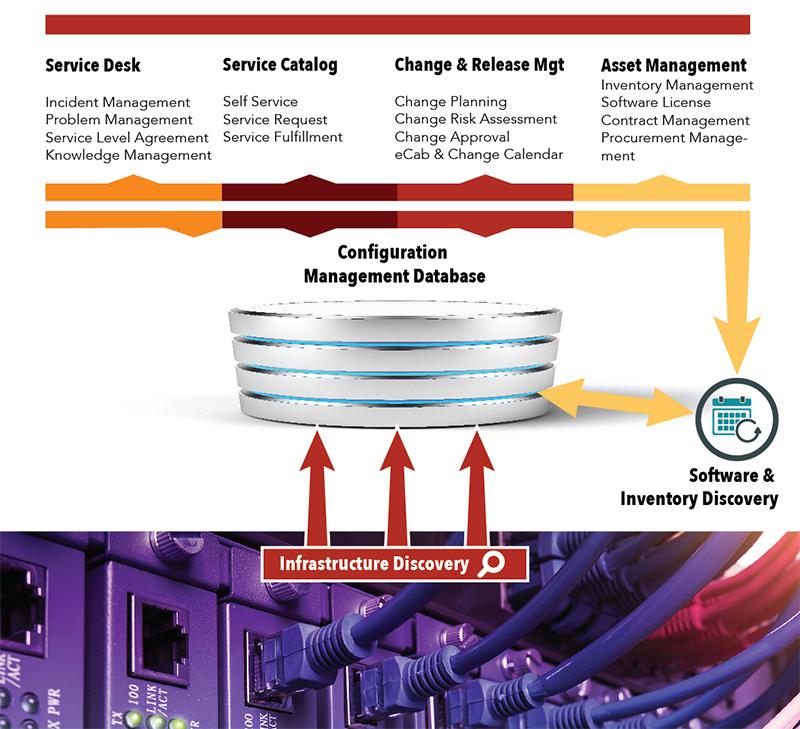 kmm-approach-system